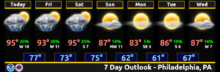 forecast-090816