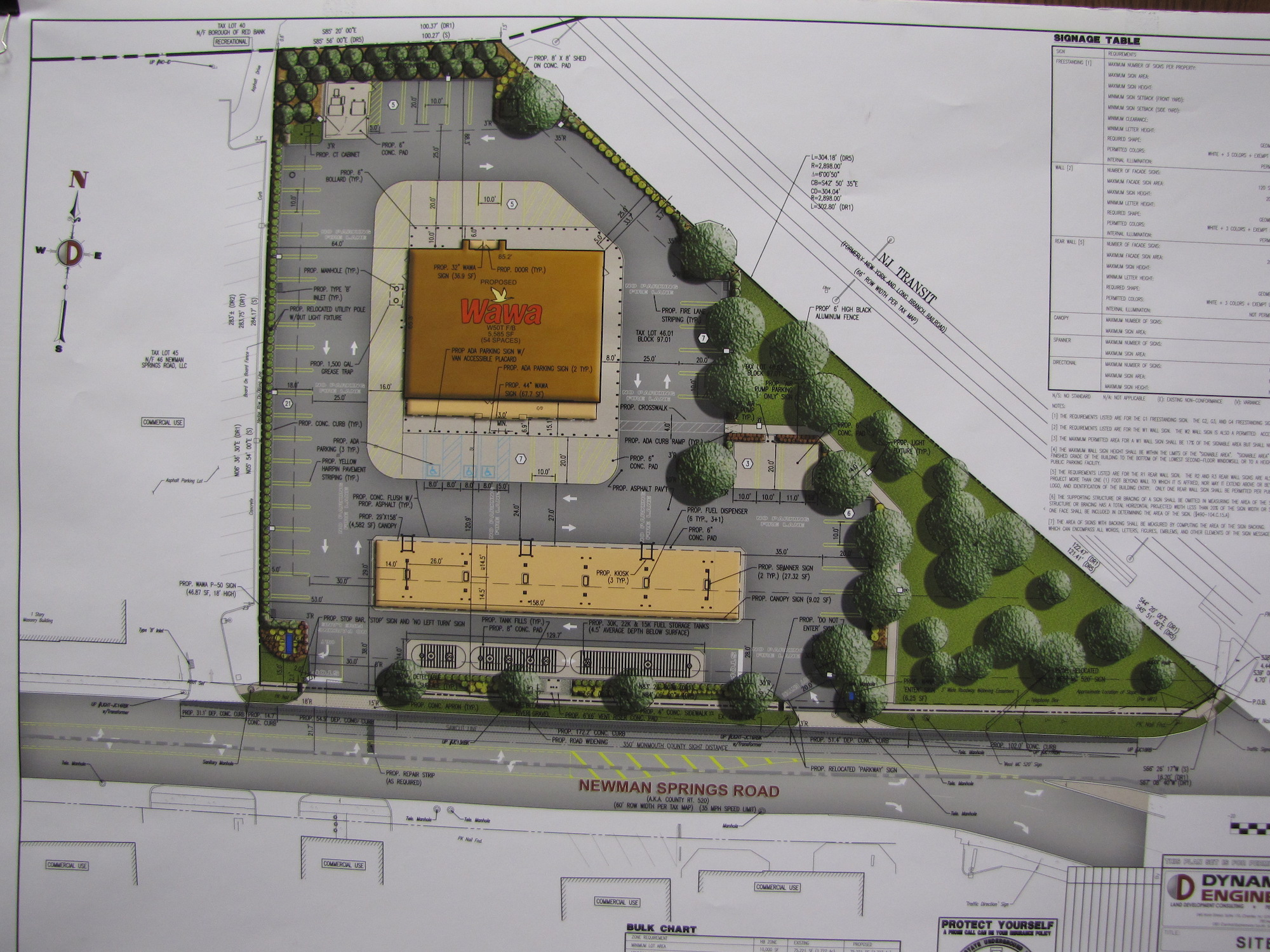 RED BANK: Focus is on traffic as hearing for supersized Wawa begins